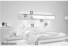bedroom lighting layout