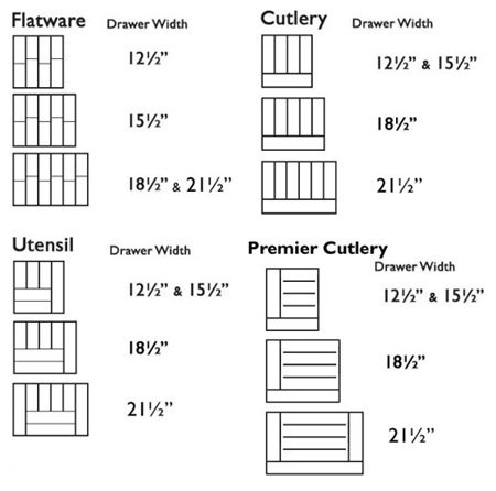 Acrylic Drawer Inserts for Kitchen Cabinets - Standard Sizes