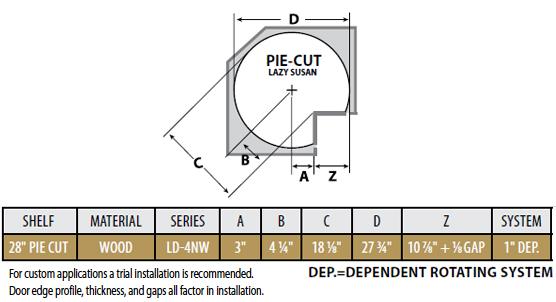 Rev A Shelf Door Mount Pie Cut 2 Tray Best Quality Natural