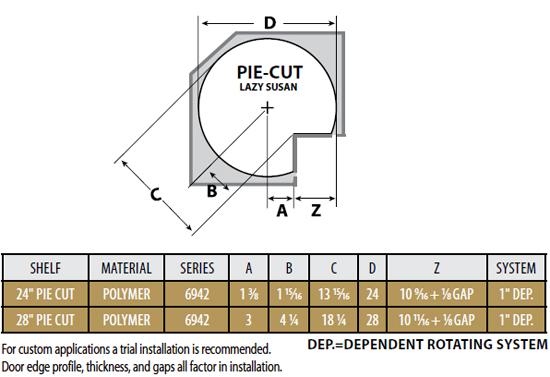 rev a shelf 39 39 traditional door mount pie cut 2 shelf polymer lazy susans for kitchen base. Black Bedroom Furniture Sets. Home Design Ideas