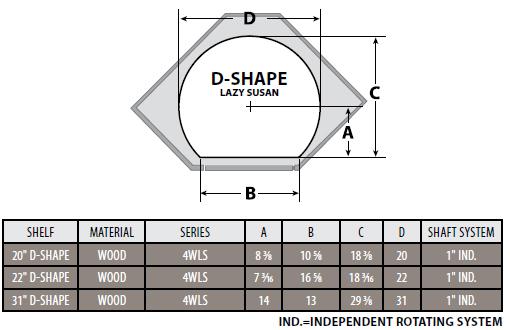 rev a shelf 39 39 wood classic d shaped 2 shelf and 3 shelf lazy susans for upper and base diagonal. Black Bedroom Furniture Sets. Home Design Ideas